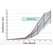 CloneSelect Imager – imaging in fluorescenza su piastre per analisi ultraveloci di confluenza e monoclonalità