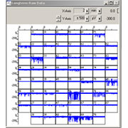 MC_RACK AND MC_STIMULUS SOFTWARE FOR EXRTRACELLULAR ELECTROPHYSIOLOGY