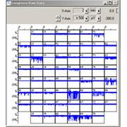 MC_Rack e MC_Stimulus - software per elettrofisiologia extracellulare