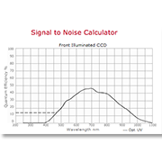 Signal to Noise Calculator