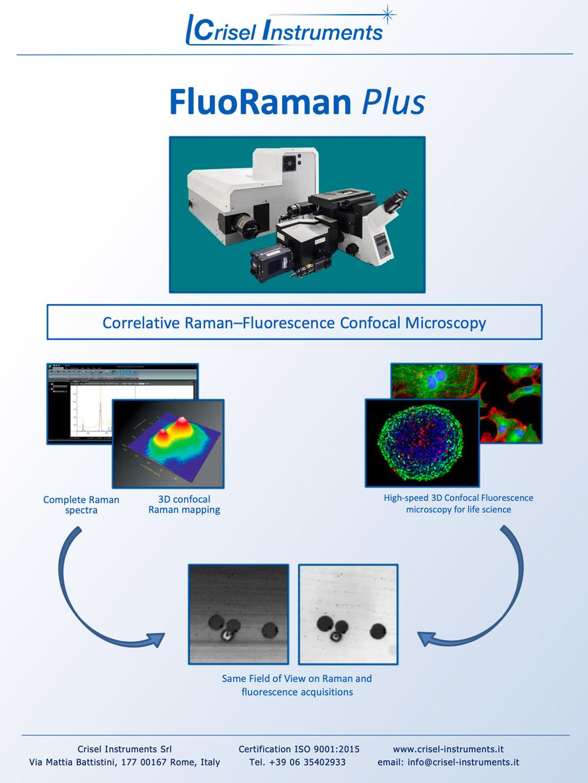 FluoRaman-Plus