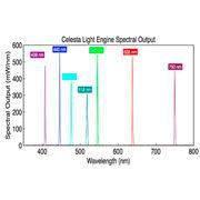 Sorgente ad alta potenza a 7 canali stato solido con circa 1 Watt per canale - Lumencor