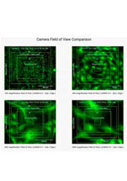 Field of view comparisons