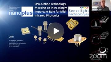 Nanoplus-Video-Library